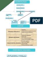 Peritonitis y Sepsis Parte 2