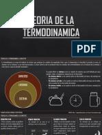 Teoria de La Termodinamica - Marcos Argomedo