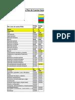 Modelo de Plan de Cuentas General