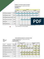 Crograma Valorizado de Obra y Resumen de Estado Financiero