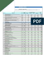 Analisis Costos Unitarios PVY2 SS.ee