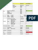 Lista de efectos.xlsx