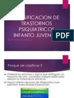 Clasificación de Los Trastornos Psiquiátricos Infanto- Juveniles