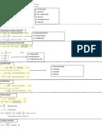 Formulas de Semestral de Fisica III---final-PDF