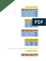 Datos de Campo Perfiles
