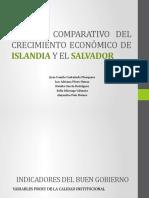 Análisis Comparativo Del Crecimiento Económico de Islandia y El Salvador