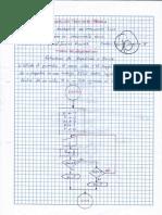 Estructura de Repetición o Bucle