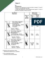 Chemistry_SPM Model Question Paper 3
