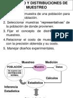 6.1 MUESTREO Y TIPOS DE MUESTREO.pdf