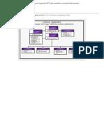 Struktur Organisasi _ UPT Dinas Pendidikan Kecamatan Duduksampeyan