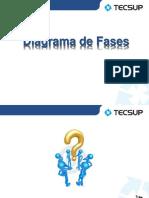Unidad VI Diagrama de Fases
