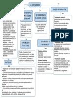 contabilidad mapa