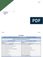 18508550  maths 2a  assessment1  final