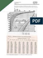 4.- Abaco y Tabla de Steinbrenner (Carga Unbiformemente Distribuida en Área Rectangular)