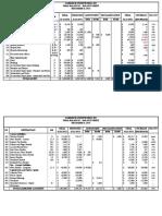 Copy of Audit Completion