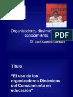 organizadordinamico-110903171144-phpapp01