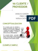 Cadenaclienteproveedor 141118125237 Conversion Gate02