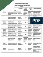 65255669-Program-Kerja-Kantin-Kejujuran-Smk-1-Karangdadap-Kab-Pkl.doc