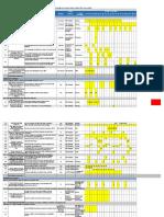 Activity Sheet - CMP Work Plan Year 5