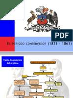 Republica Conservadora
