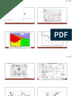 Diagramas de de Fase Fe-Fe3C I