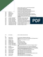 SAP RF Transaction 46B-46C