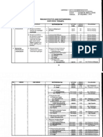 KEPMENPAN2000_019_lampiran sanitarian.pdf