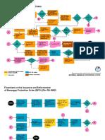 VAWC (Chart).pdf