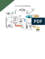 Process Flow Diagram Pabrik Semen.docx