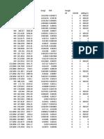 Exampl1 Linear Regression