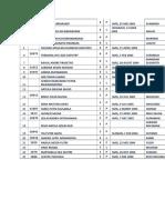Daftar Santri