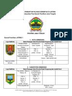 Peta Pilkada Jateng