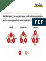 El Efecto piezo-electrico.pdf