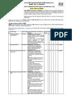 396 non technical  post advt.pdf