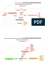 Jantera Sekar Tirta -1706116451-Politeknik STTT Bandung (RINGKASAN MINDMAP).pdf