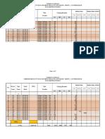 Pondasi Schedule R-00