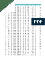Analisa SAP Pada Struktur Frame Pelengkung Arsitektural