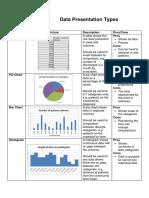 Data Presentation Types (1)