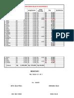 Catatan Uang Dana Kelas