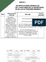 ANEXO 1 MULTAS (1).pdf