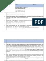 Pertanyaan Calon Peserta Dan Respon PLN V2 (MLO1700613)