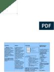 esquema_de_derecho_de_obligacionescolor.doc