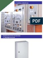 69503616 Unidad 2 Bis Envolventes y Cuadros Electricos