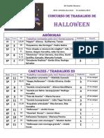 2- RESULTADOS Trabalhos Halloween 2017 (1)