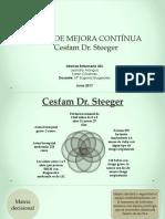 Plan de Mejora Contínua Cesfam Dr Final