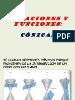 Secciones_Conicas
