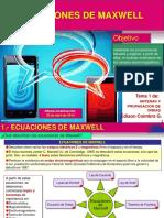 6-1ecuacionmaxwell-110222012914-phpapp02.pdf
