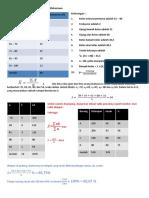 Nilai Ujian Statistika Untuk 80 Orang Mahasiswa