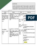 Planificacion Datos y Probabilidades