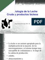 BACTERIOLOGIA DE LA LECHE II.pdf